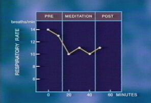 herbert benson relaxation response pdf